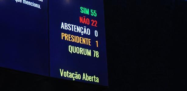 Jonas Pereira - 12.mai.2016/Agência Senado